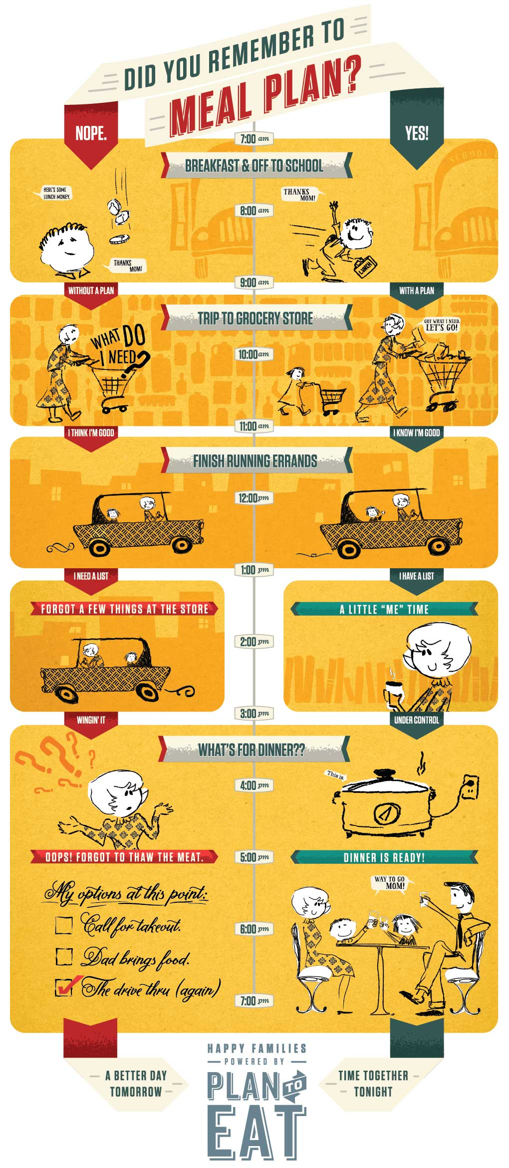 Did-you-remember-to-meal-plan-infographic